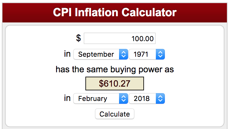 CPI Inflation Calculator